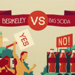Press Clips: Sugary Drink Consumption Falls After Berkeley Enacts Soda Tax; Kobe Revealed as Juicero Investor