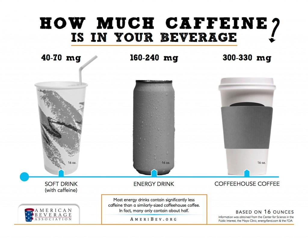 caffeine in 16 oz coffee