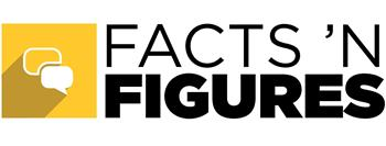 Facts 'n Figures Inc.