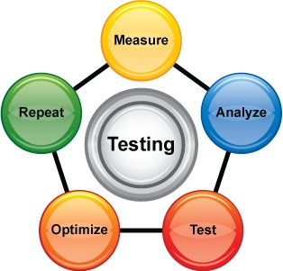 For Testing