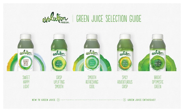 Evolution Fresh Green Juice Selection Guide
