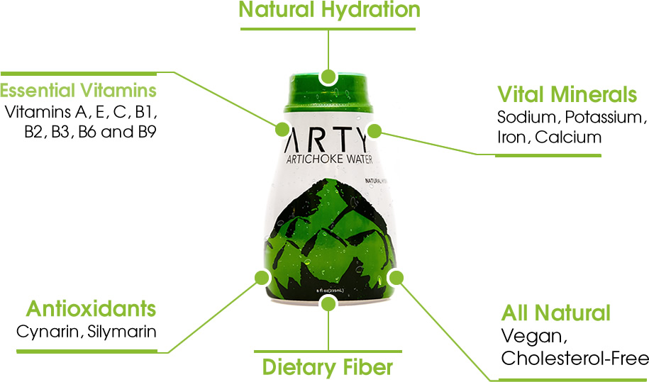 ARTY Water, the World's First Premium Artichoke Water, Launches