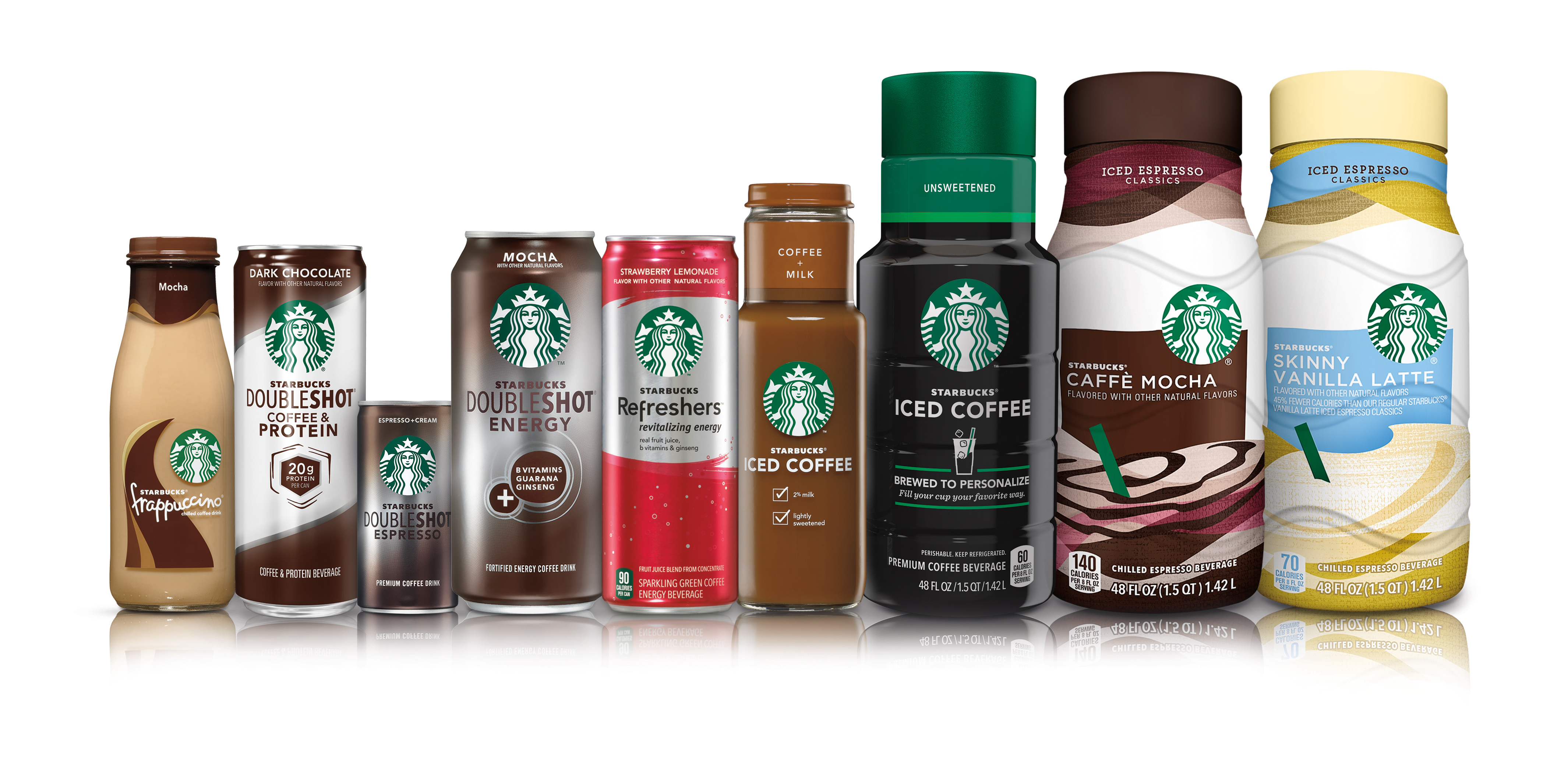 starbucks product line extension
