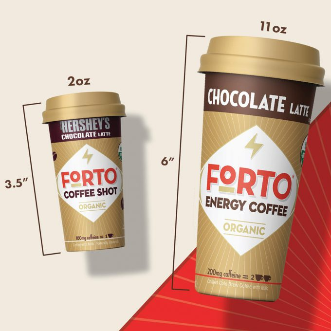 FORTO Launches Full-Size RTD Line