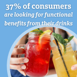 Consumers Want Beverage Products That Enable A Healthy Lifestyle